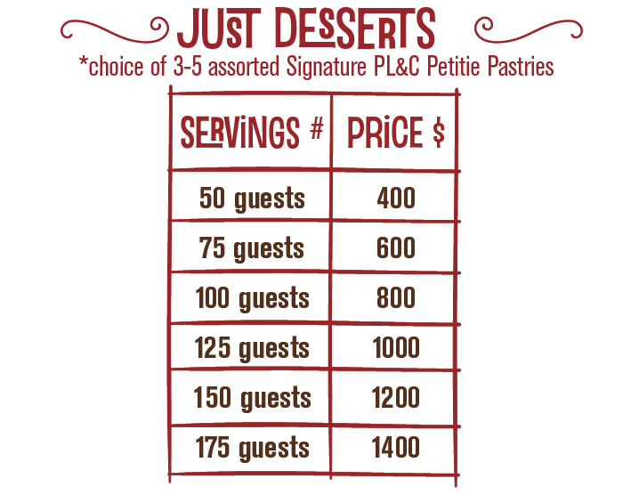 Just Desserts Pricing